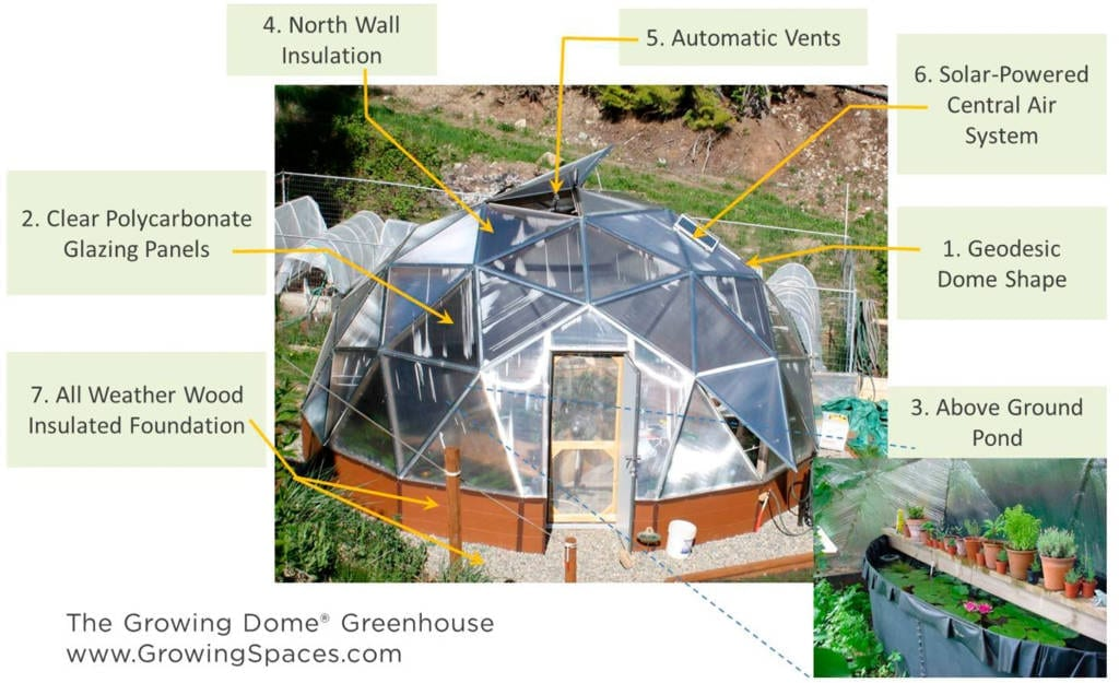 Dome greenhouse geodesic greenhouses solar greenhouses for Energy efficient kit homes