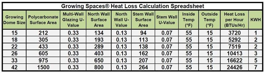 hvac heat loss calculation pdf