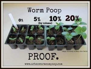 worm poop proof