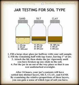 soil jar testing