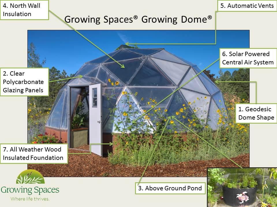 Greenhouse Dome for Colorado