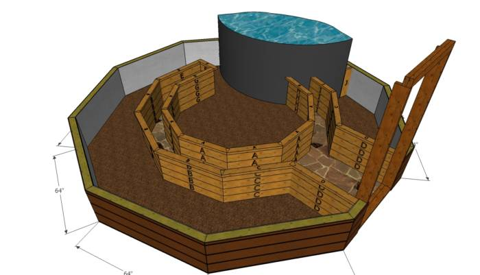 Example Raised Garden Bed Design for Growing Dome Greenhouse
